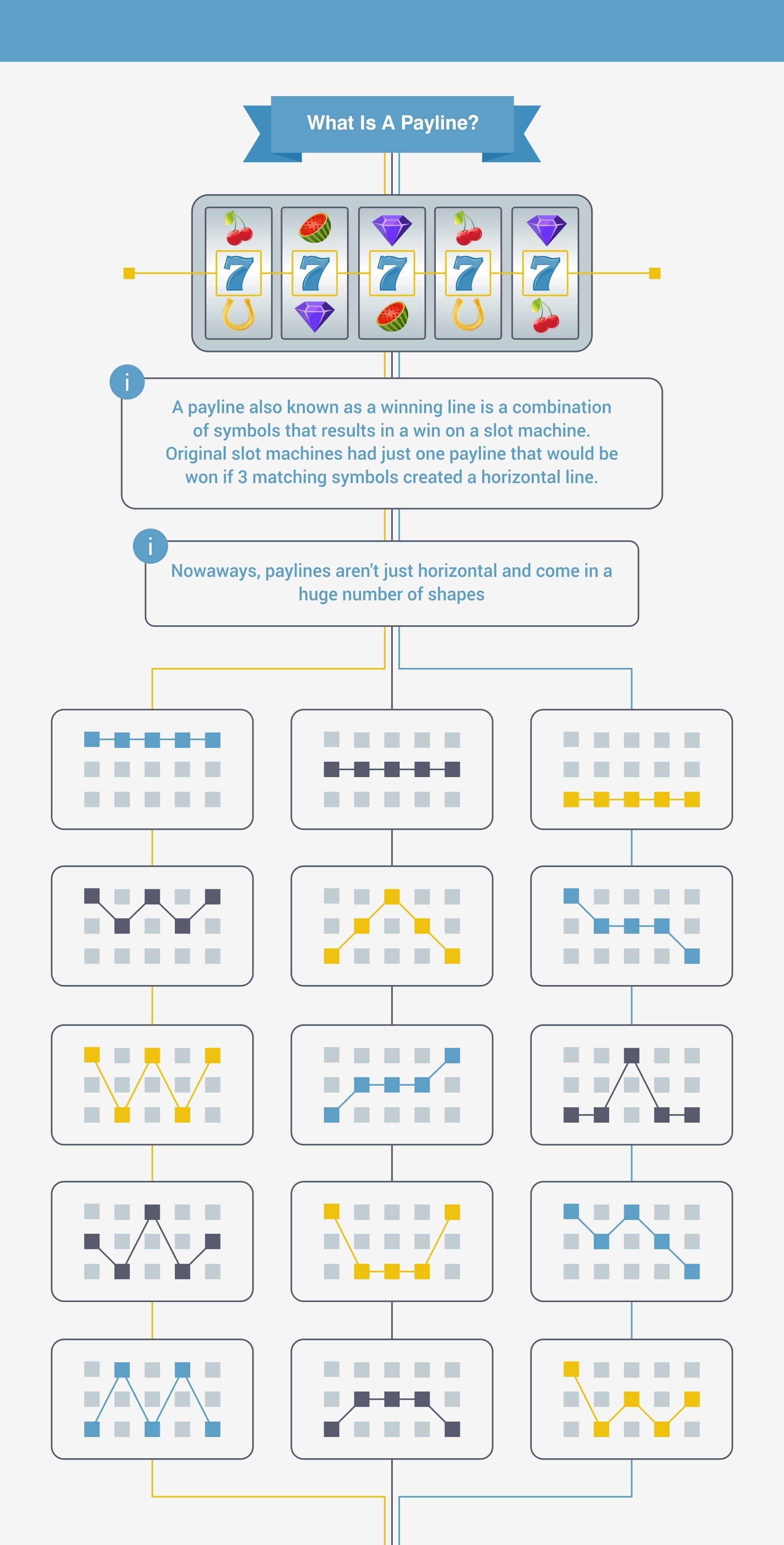 What is a Slots Payline Infographic